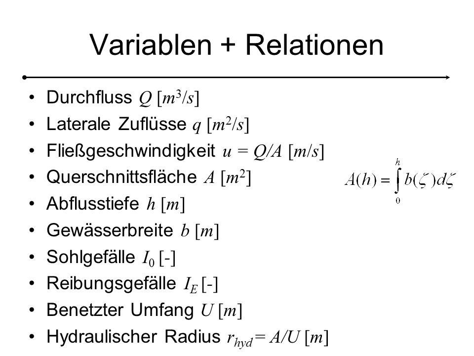 Variablen + Relationen Durchfluss Q [m 3 /s] Laterale Zuflüsse q [m 2 /s] Fließgeschwindigkeit u = Q/A [m/s] Querschnittsfläche A [m 2 ] Abflusstiefe h [m] Gewässerbreite b [m] Sohlgefälle I 0 [-] Reibungsgefälle I E [-] Benetzter Umfang U [m] Hydraulischer Radius r hyd = A/U [m]