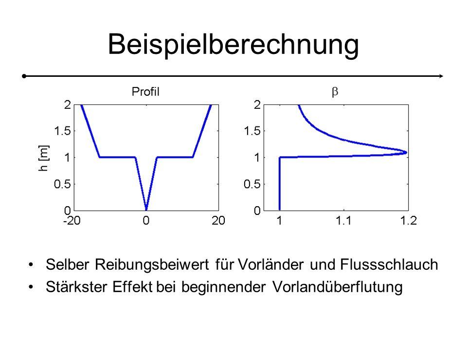 Beispielberechnung Selber Reibungsbeiwert für Vorländer und Flussschlauch Stärkster Effekt bei beginnender Vorlandüberflutung