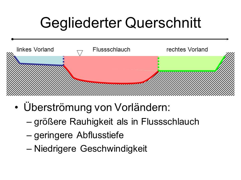 Gegliederter Querschnitt Überströmung von Vorländern: –größere Rauhigkeit als in Flussschlauch –geringere Abflusstiefe –Niedrigere Geschwindigkeit linkes Vorlandrechtes VorlandFlussschlauch