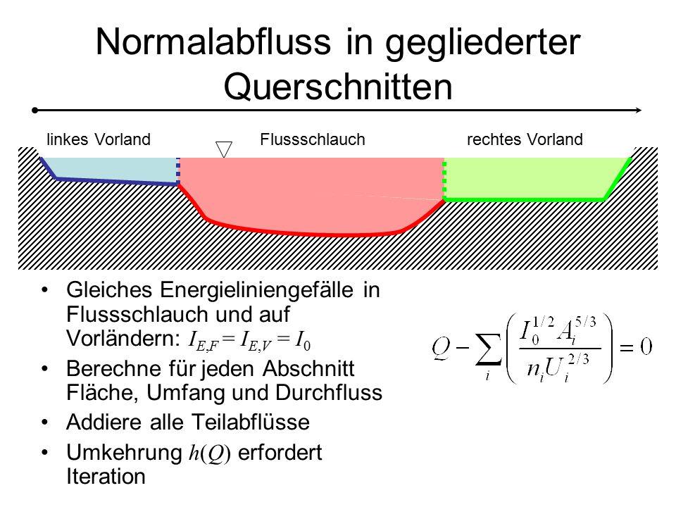 Normalabfluss in gegliederter Querschnitten Gleiches Energieliniengefälle in Flussschlauch und auf Vorländern: I E,F = I E,V = I 0 Berechne für jeden Abschnitt Fläche, Umfang und Durchfluss Addiere alle Teilabflüsse Umkehrung h(Q) erfordert Iteration linkes Vorlandrechtes VorlandFlussschlauch