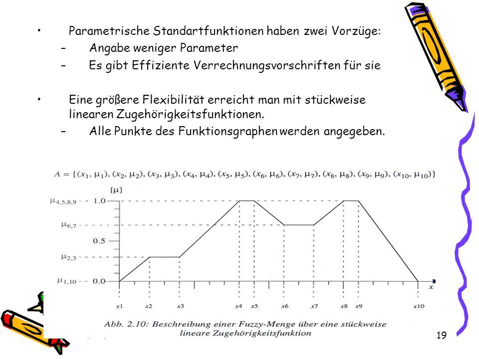 """17/06/201518 Beispiel: (Unscharfer Alteresangaben) Drei Kategorien von Alteresangaben –""""Jung"""", """"Alt"""", """"mittleren Alteres"""" Der Wert der Zugehörigkeitsf"""