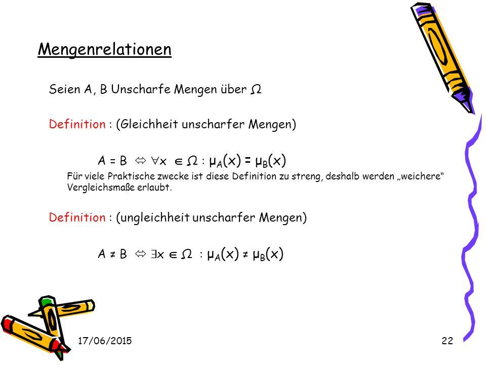 17/06/201521 Grundlegende Mengenrelationen Anforderung an die Grundlegende Mengenrelationen von Fuzzy- Mengen ist, daß sie äquivalent zu den Definitio