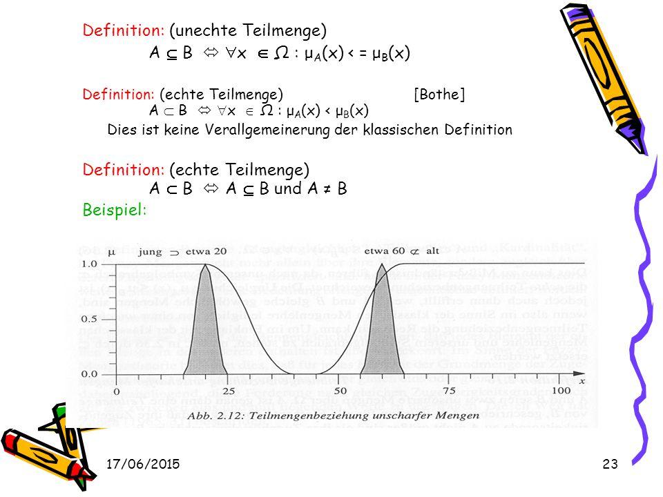 17/06/201522 Seien A, B Unscharfe Mengen über Ω Definition : (Gleichheit unscharfer Mengen) A = B   x  Ω : μ A (x) = μ B (x) Für viele Praktische z