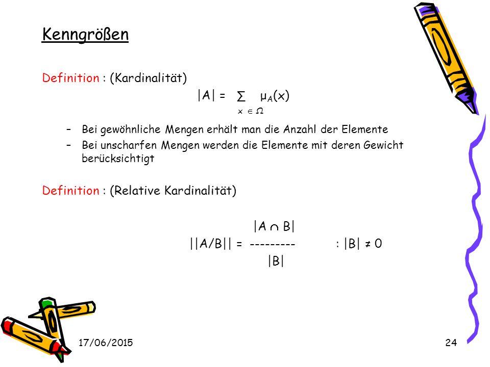17/06/201523 Definition: (unechte Teilmenge) A  B   x  Ω : μ A (x) < = μ B (x) Definition: (echte Teilmenge)[Bothe] A  B   x  Ω : μ A (x) < μ
