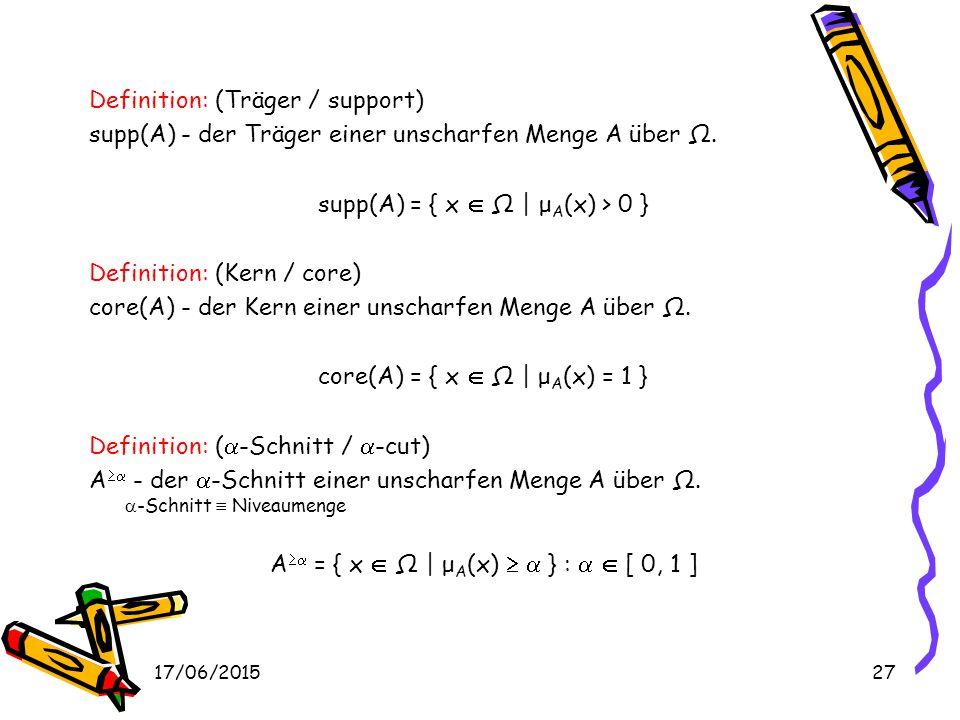 17/06/201526 Definition: (Konvexität) Eine unscharfe Menge A ist konvex   x 1, x 2  und  [ 0, 1 ] gilt: μ A ( x 1 + (1- ) x 2 ) <= min{ μ A (x 1