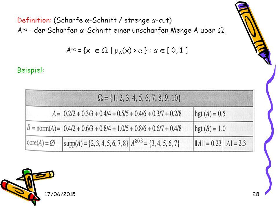 17/06/201527 Definition: (Träger / support) supp(A) - der Träger einer unscharfen Menge A über Ω. supp(A) = { x  Ω | μ A (x) > 0 } Definition: (Kern