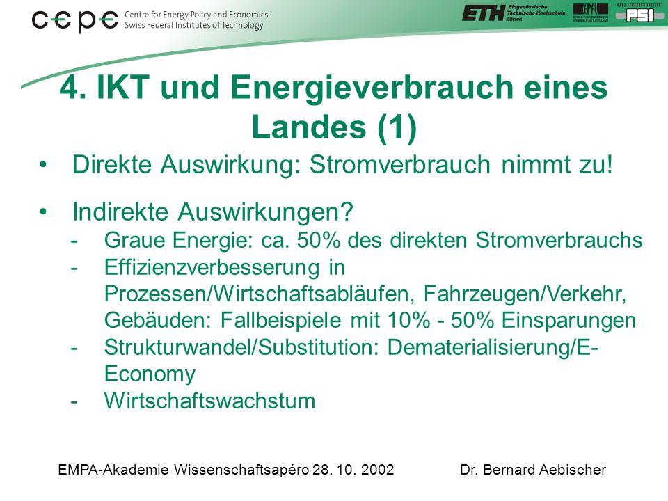 EMPA-Akademie Wissenschaftsapéro 28. 10. 2002Dr.