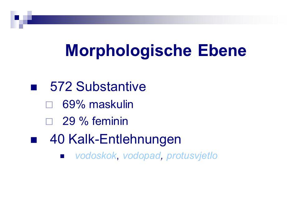Morphologische Ebene 572 Substantive  69% maskulin  29 % feminin 40 Kalk-Entlehnungen vodoskok, vodopad, protusvjetlo