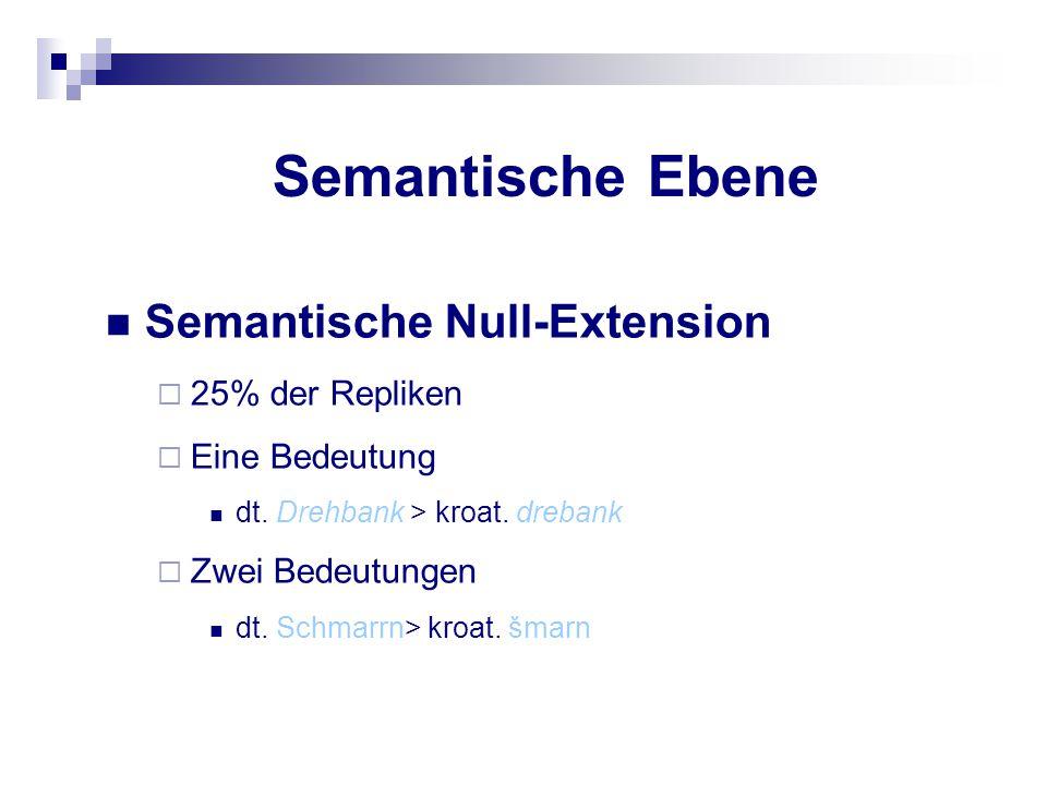 Semantische Ebene Semantische Null-Extension  25% der Repliken  Eine Bedeutung dt. Drehbank > kroat. drebank  Zwei Bedeutungen dt. Schmarrn> kroat.