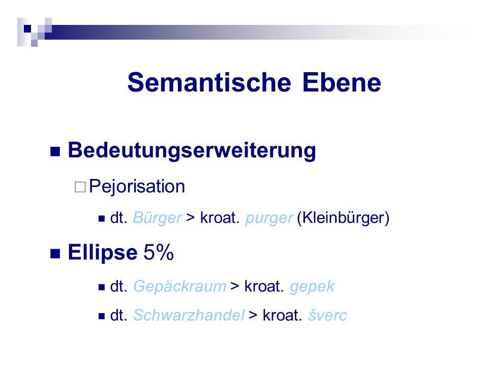 Semantische Ebene Bedeutungserweiterung  Pejorisation dt. Bürger > kroat. purger (Kleinbürger) Ellipse 5% dt. Gepäckraum > kroat. gepek dt. Schwarzha