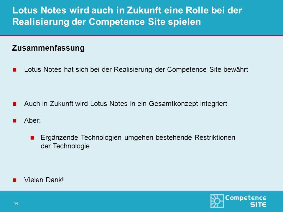 14 Lotus Notes wird auch in Zukunft eine Rolle bei der Realisierung der Competence Site spielen Zusammenfassung n Lotus Notes hat sich bei der Realisierung der Competence Site bewährt n Auch in Zukunft wird Lotus Notes in ein Gesamtkonzept integriert n Aber: n Ergänzende Technologien umgehen bestehende Restriktionen der Technologie n Vielen Dank!
