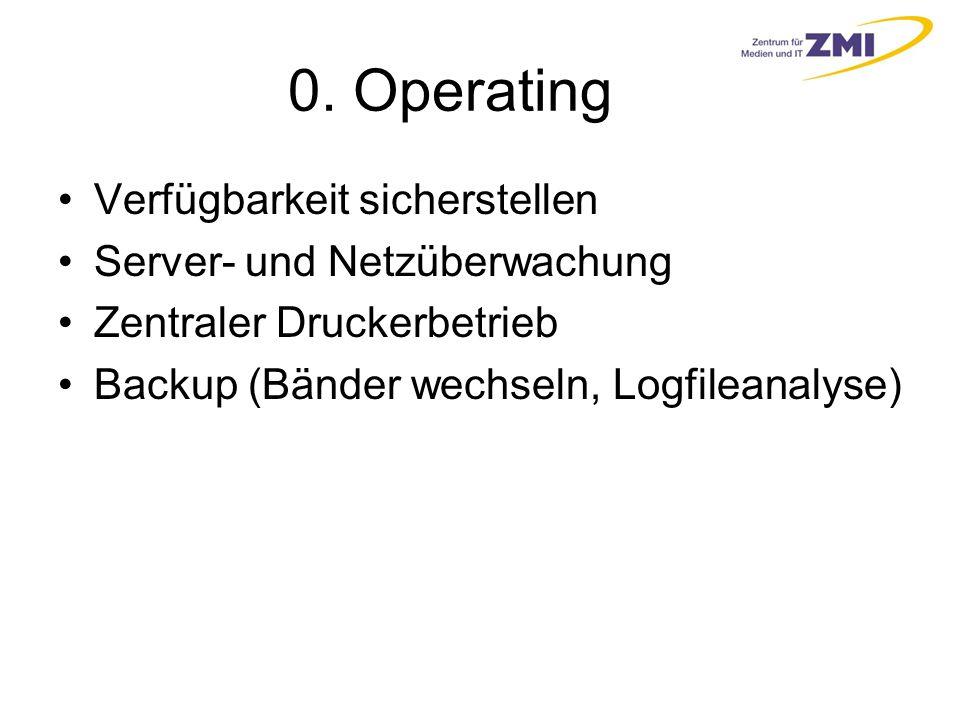 0. Operating Verfügbarkeit sicherstellen Server- und Netzüberwachung Zentraler Druckerbetrieb Backup (Bänder wechseln, Logfileanalyse)