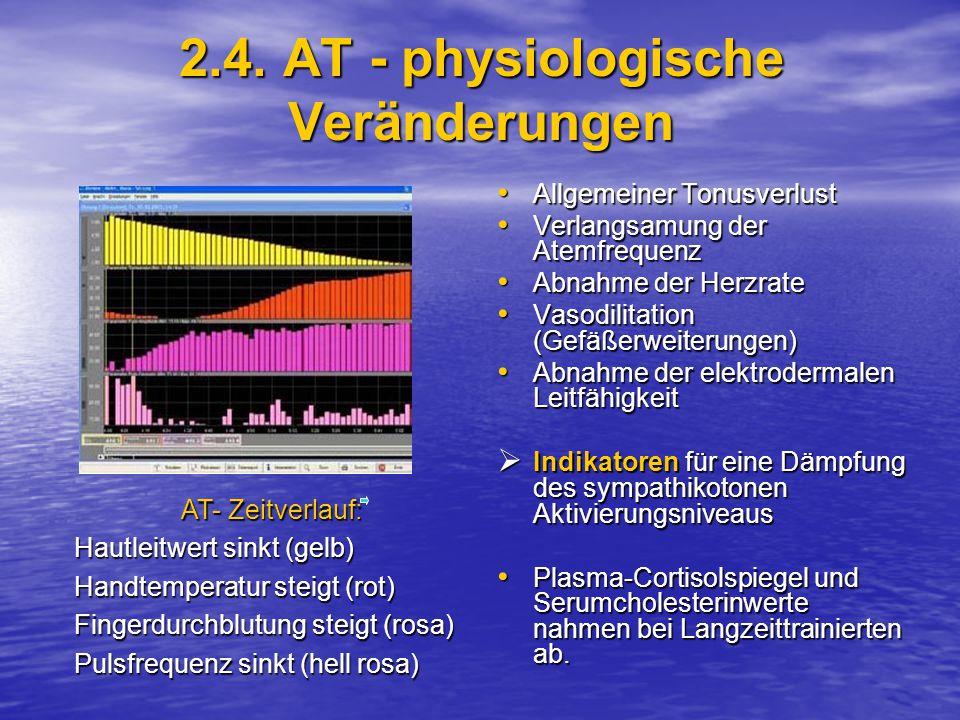 2.4. AT - physiologische Veränderungen Allgemeiner Tonusverlust Allgemeiner Tonusverlust Verlangsamung der Atemfrequenz Verlangsamung der Atemfrequenz