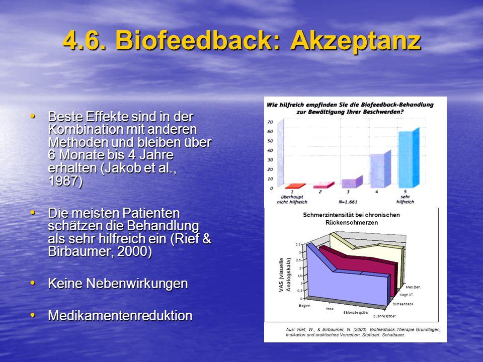 4.6. Biofeedback: Akzeptanz Beste Effekte sind in der Kombination mit anderen Methoden und bleiben über 6 Monate bis 4 Jahre erhalten (Jakob et al., 1
