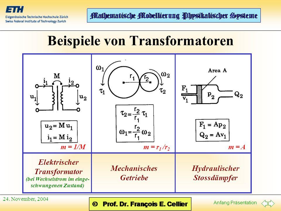 Anfang Präsentation 24. November, 2004 Beispiele von Transformatoren Elektrischer Transformator (bei Wechselstrom im einge- schwungenen Zustand) Mecha