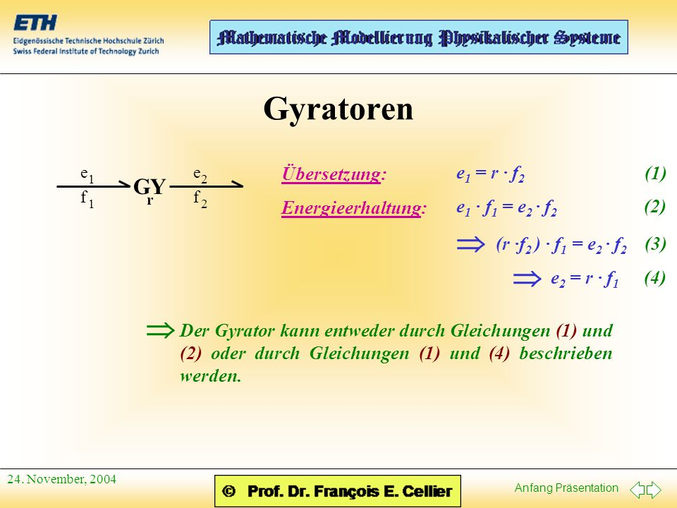 Anfang Präsentation 24. November, 2004 Gyratoren f 1 e 1 f 2 e 2 GY r Übersetzung: e 1 = r · f 2 Energieerhaltung: e 1 · f 1 = e 2 · f 2  (r ·f 2 ) ·