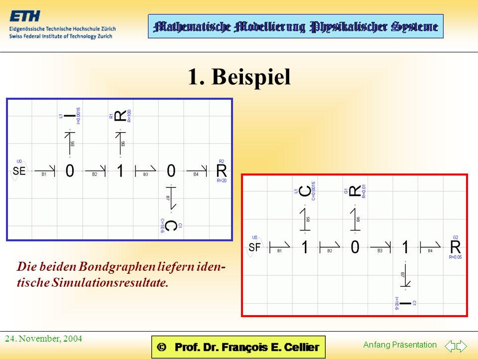 Anfang Präsentation 24. November, 2004 1. Beispiel Die beiden Bondgraphen liefern iden- tische Simulationsresultate.
