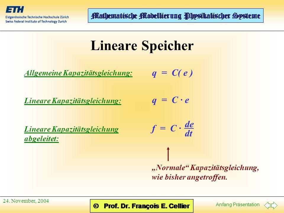 Anfang Präsentation 24. November, 2004 Lineare Speicher Allgemeine Kapazitätsgleichung: q = C( e ) Lineare Kapazitätsgleichung: q = C · e Lineare Kapa
