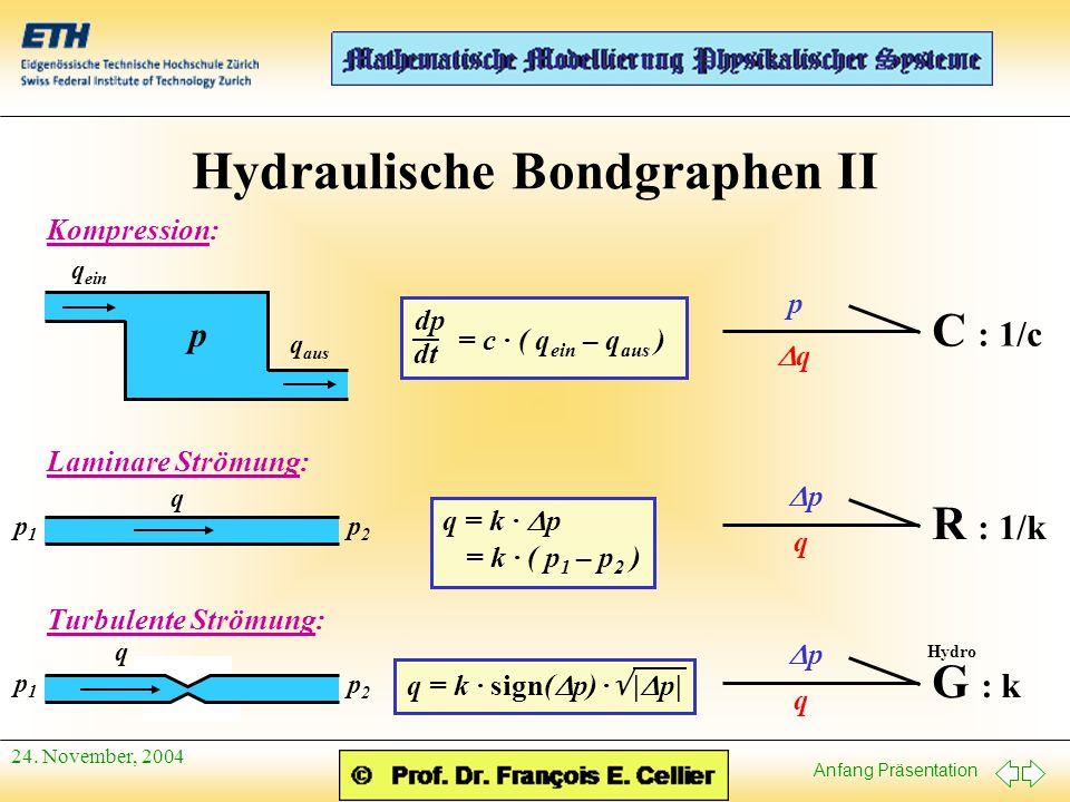 Anfang Präsentation 24. November, 2004 Hydraulische Bondgraphen II q ein q aus p dp dt = c · ( q ein – q aus ) p qq C : 1/c Kompression: q  = k · 