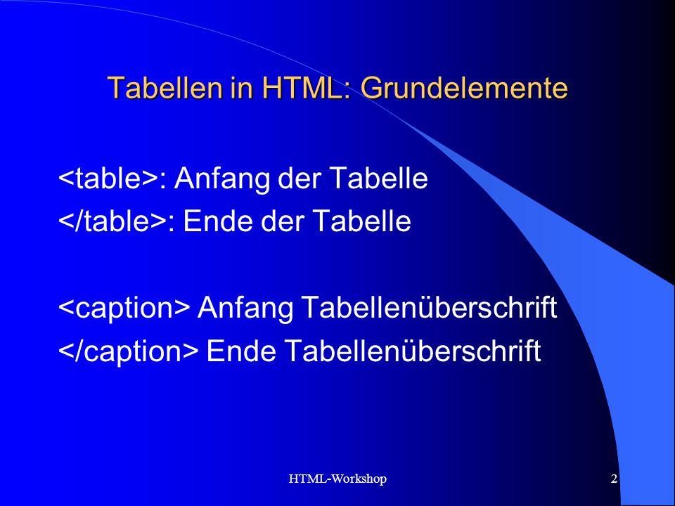 HTML-Workshop2 Tabellen in HTML: Grundelemente : Anfang der Tabelle : Ende der Tabelle Anfang Tabellenüberschrift Ende Tabellenüberschrift