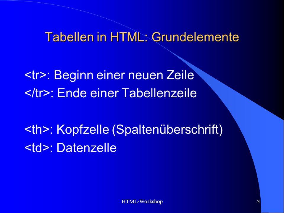HTML-Workshop3 Tabellen in HTML: Grundelemente : Beginn einer neuen Zeile : Ende einer Tabellenzeile : Kopfzelle (Spaltenüberschrift) : Datenzelle