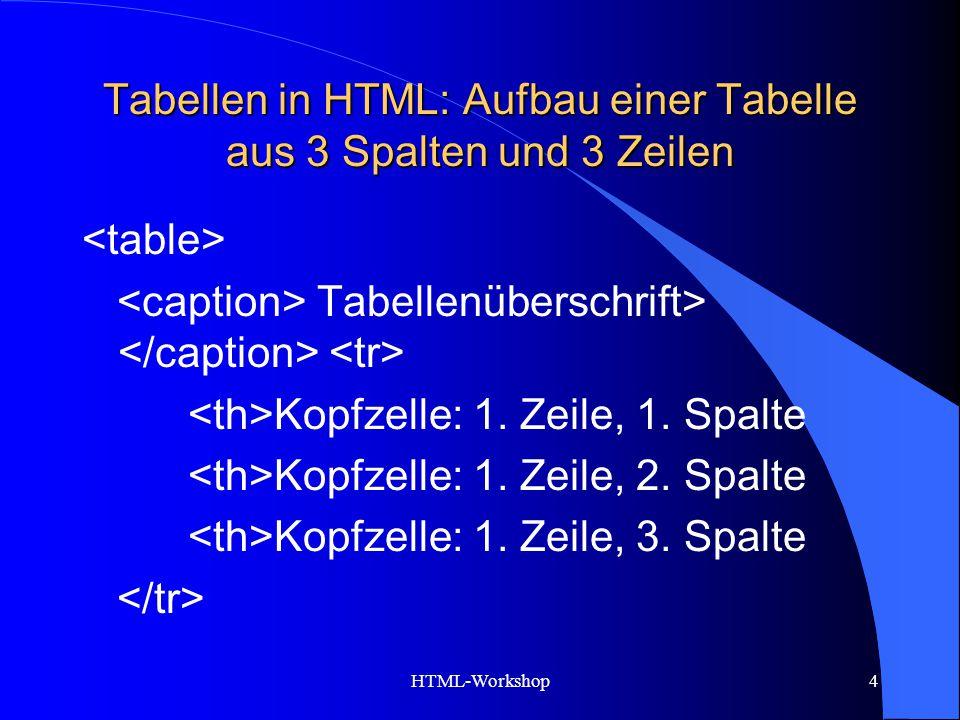 HTML-Workshop4 Tabellen in HTML: Aufbau einer Tabelle aus 3 Spalten und 3 Zeilen Tabellenüberschrift> Kopfzelle: 1. Zeile, 1. Spalte Kopfzelle: 1. Zei