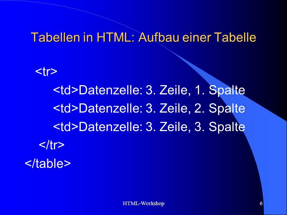 HTML-Workshop6 Tabellen in HTML: Aufbau einer Tabelle Datenzelle: 3. Zeile, 1. Spalte Datenzelle: 3. Zeile, 2. Spalte Datenzelle: 3. Zeile, 3. Spalte