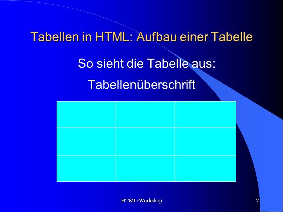 HTML-Workshop7 Tabellen in HTML: Aufbau einer Tabelle So sieht die Tabelle aus: Tabellenüberschrift