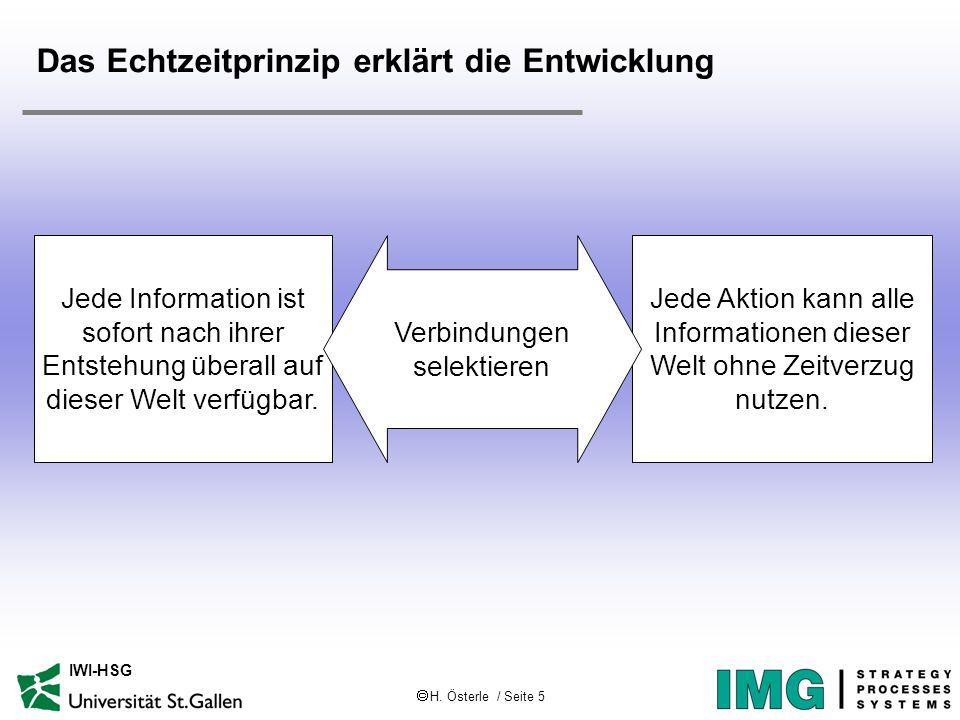  H. Österle / Seite 5 IWI-HSG Das Echtzeitprinzip erklärt die Entwicklung Jede Information ist sofort nach ihrer Entstehung überall auf dieser Welt v
