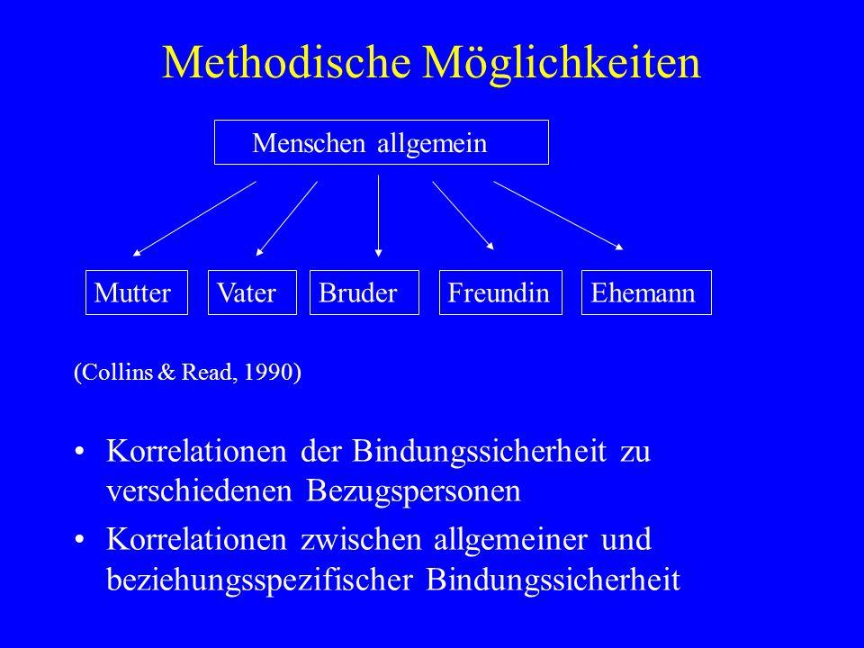 Methodische Möglichkeiten (Collins & Read, 1990) Korrelationen der Bindungssicherheit zu verschiedenen Bezugspersonen Korrelationen zwischen allgemein