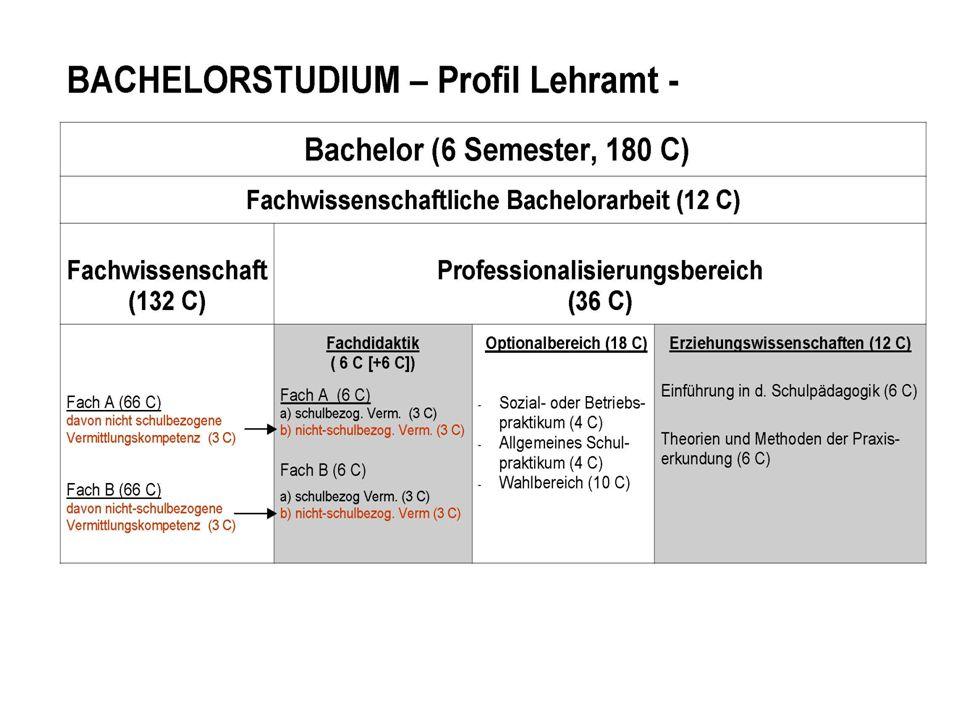  www.uni-goettingen.de/lehrerbildung  lehrerbildung@uni-goettingen.delehrerbildung@uni-goettingen.de  Tel.