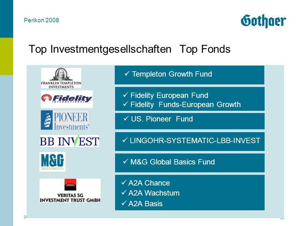 Perikon 2008 25.03.2008 28 Top Investmentgesellschaften Top Fonds Templeton Growth Fund Fidelity European Fund Fidelity Funds-European Growth US. Pion