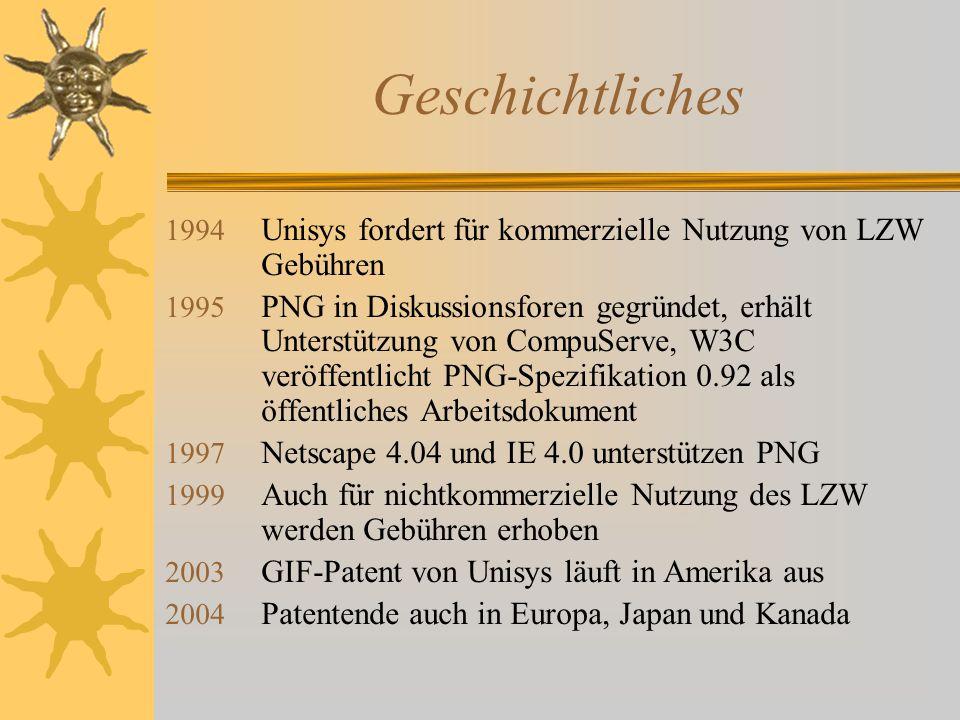 Geschichtliches 1994 Unisys fordert für kommerzielle Nutzung von LZW Gebühren 1995 PNG in Diskussionsforen gegründet, erhält Unterstützung von CompuServe, W3C veröffentlicht PNG-Spezifikation 0.92 als öffentliches Arbeitsdokument 1997 Netscape 4.04 und IE 4.0 unterstützen PNG 1999 Auch für nichtkommerzielle Nutzung des LZW werden Gebühren erhoben 2003 GIF-Patent von Unisys läuft in Amerika aus 2004 Patentende auch in Europa, Japan und Kanada