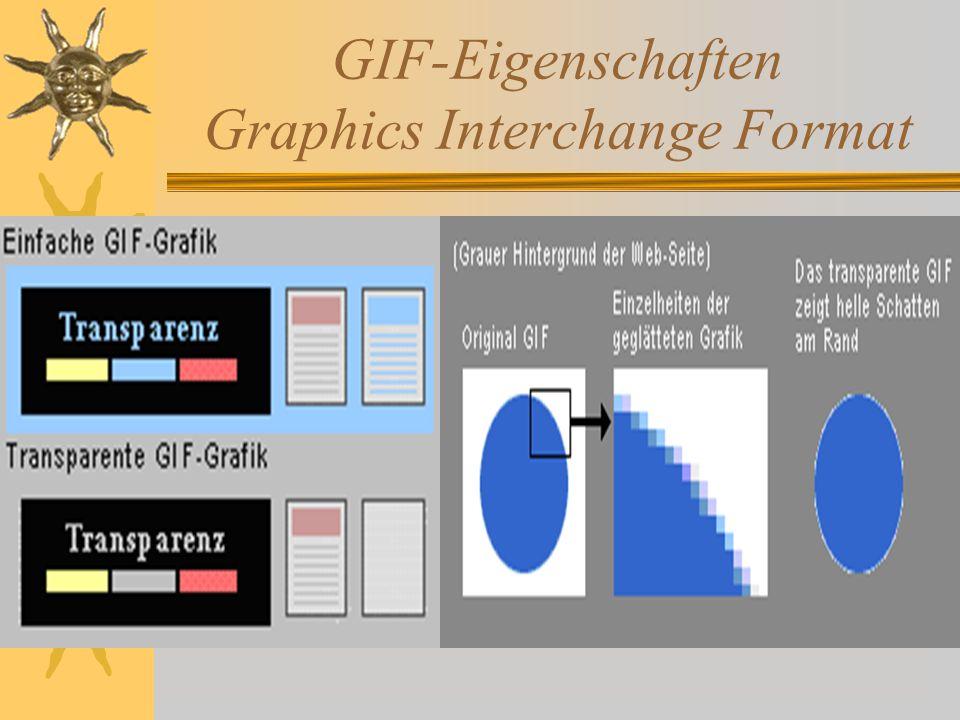 GIF-Eigenschaften Graphics Interchange Format