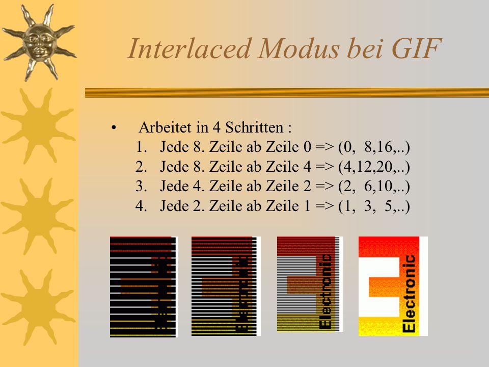 Interlaced Modus bei GIF Arbeitet in 4 Schritten : 1.Jede 8.