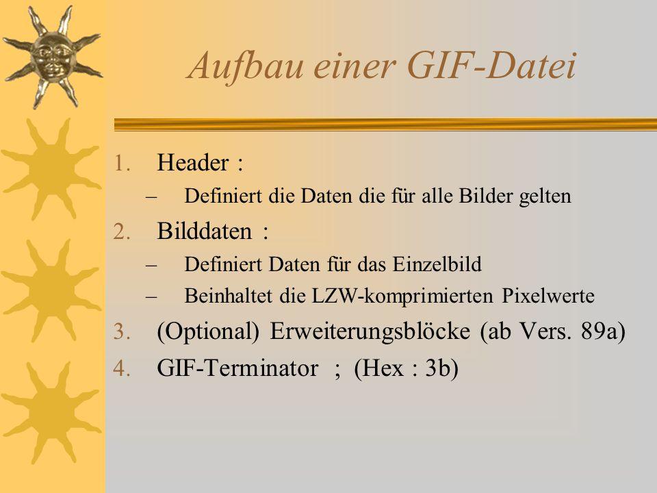Aufbau einer GIF-Datei 1.Header : –Definiert die Daten die für alle Bilder gelten 2.