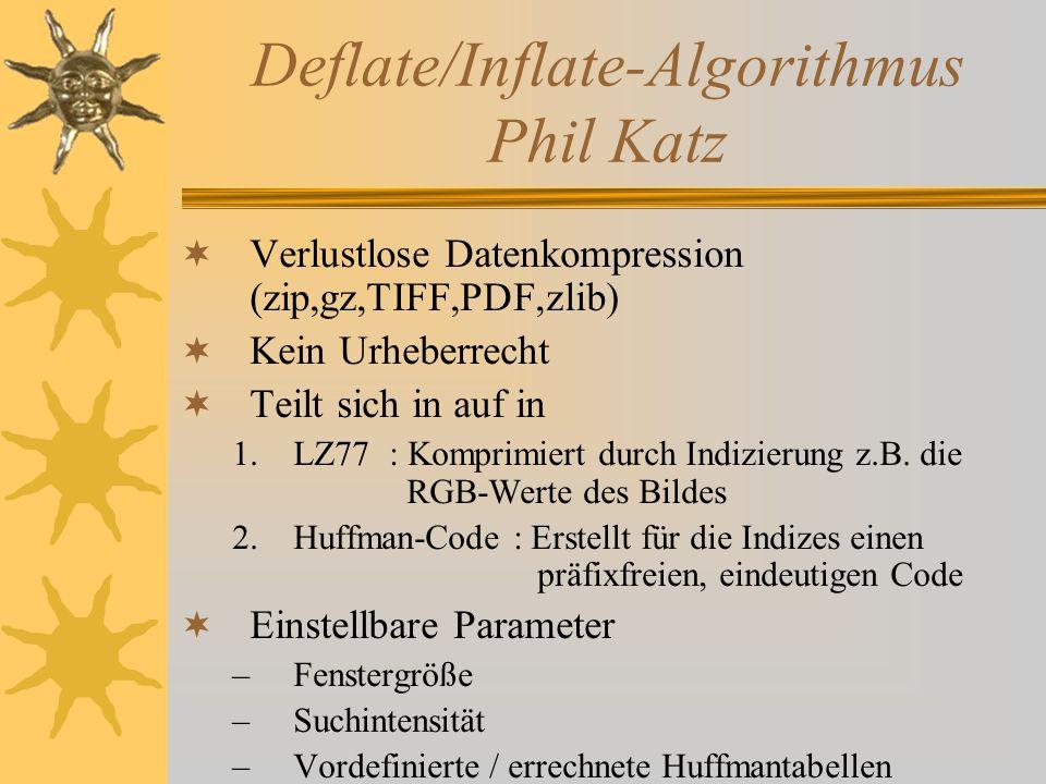 Deflate/Inflate-Algorithmus Phil Katz  Verlustlose Datenkompression (zip,gz,TIFF,PDF,zlib)  Kein Urheberrecht  Teilt sich in auf in 1.LZ77: Komprimiert durch Indizierung z.B.