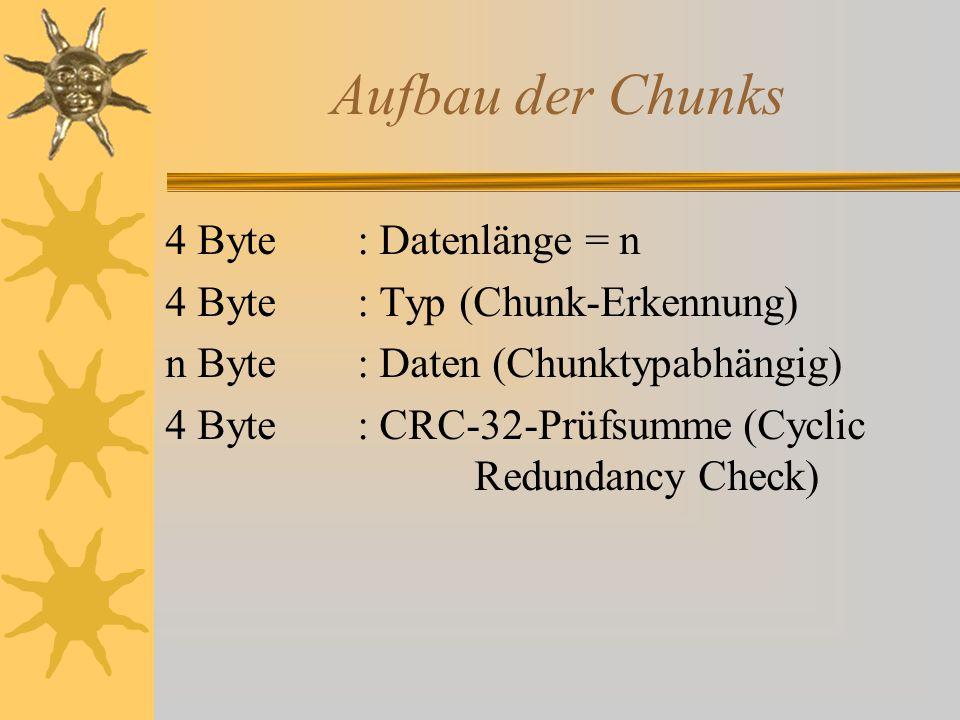 Aufbau der Chunks 4 Byte: Datenlänge = n 4 Byte : Typ (Chunk-Erkennung) n Byte: Daten (Chunktypabhängig) 4 Byte: CRC-32-Prüfsumme (Cyclic Redundancy Check)
