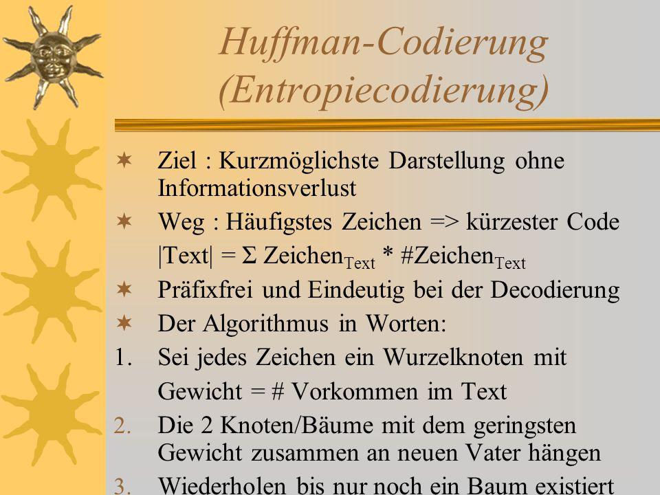 Huffman-Codierung (Entropiecodierung)  Ziel : Kurzmöglichste Darstellung ohne Informationsverlust  Weg : Häufigstes Zeichen => kürzester Code |Text| = Σ Zeichen Text * #Zeichen Text  Präfixfrei und Eindeutig bei der Decodierung  Der Algorithmus in Worten: 1.Sei jedes Zeichen ein Wurzelknoten mit Gewicht = # Vorkommen im Text 2.