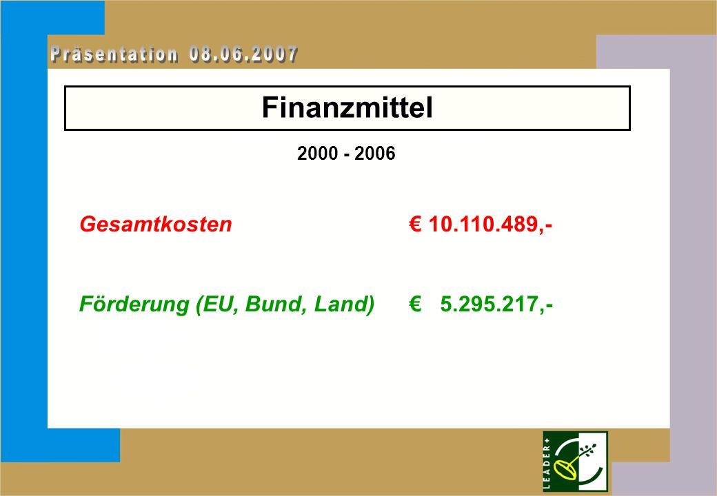 Finanzmittel 2000 - 2006 Gesamtkosten € 10.110.489,- Förderung (EU, Bund, Land)€ 5.295.217,-