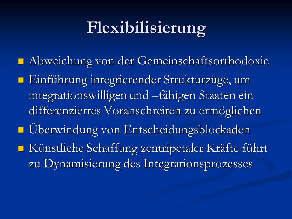 Flexibilisierung Abweichung von der Gemeinschaftsorthodoxie Abweichung von der Gemeinschaftsorthodoxie Einführung integrierender Strukturzüge, um integrationswilligen und –fähigen Staaten ein differenziertes Voranschreiten zu ermöglichen Einführung integrierender Strukturzüge, um integrationswilligen und –fähigen Staaten ein differenziertes Voranschreiten zu ermöglichen Überwindung von Entscheidungsblockaden Überwindung von Entscheidungsblockaden Künstliche Schaffung zentripetaler Kräfte führt zu Dynamisierung des Integrationsprozesses Künstliche Schaffung zentripetaler Kräfte führt zu Dynamisierung des Integrationsprozesses