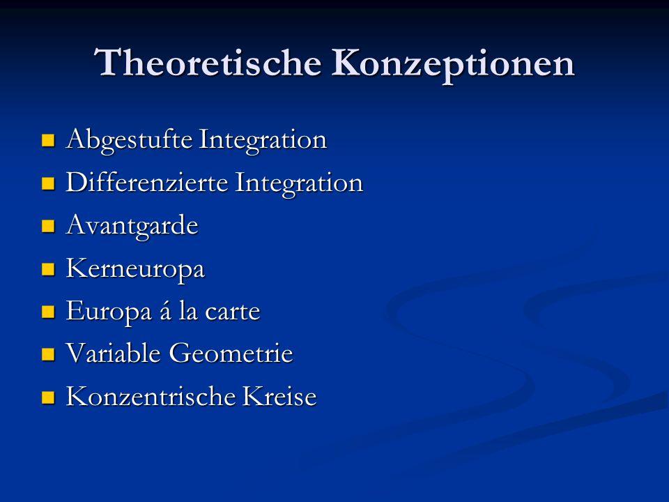 Theoretische Konzeptionen Abgestufte Integration Abgestufte Integration Differenzierte Integration Differenzierte Integration Avantgarde Avantgarde Kerneuropa Kerneuropa Europa á la carte Europa á la carte Variable Geometrie Variable Geometrie Konzentrische Kreise Konzentrische Kreise