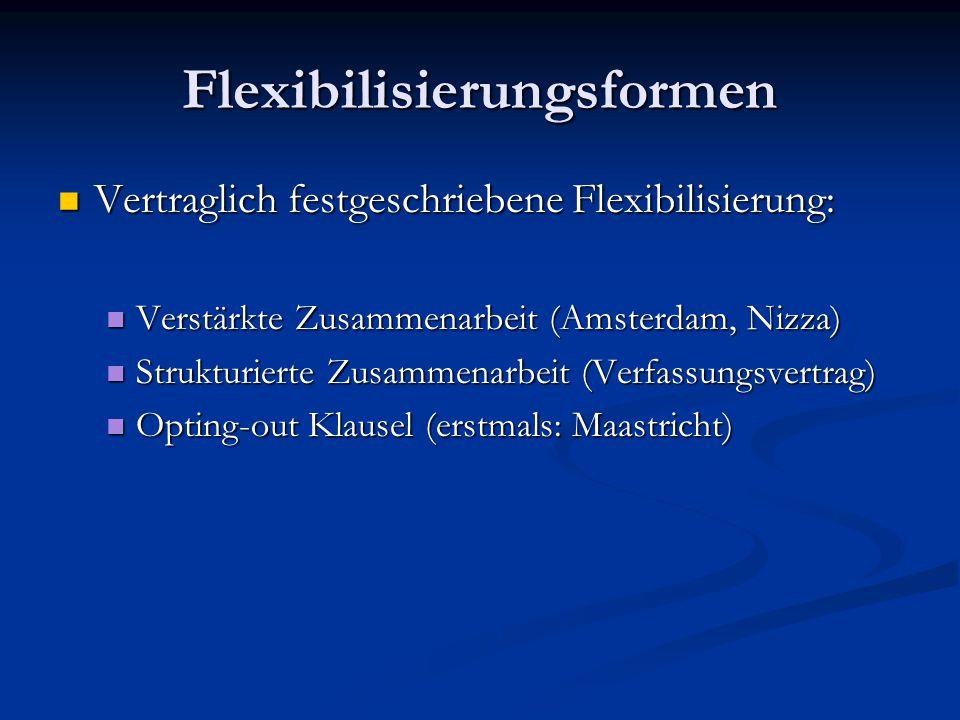 Flexibilisierungsformen Vertraglich festgeschriebene Flexibilisierung: Vertraglich festgeschriebene Flexibilisierung: Verstärkte Zusammenarbeit (Amsterdam, Nizza) Verstärkte Zusammenarbeit (Amsterdam, Nizza) Strukturierte Zusammenarbeit (Verfassungsvertrag) Strukturierte Zusammenarbeit (Verfassungsvertrag) Opting-out Klausel (erstmals: Maastricht) Opting-out Klausel (erstmals: Maastricht)