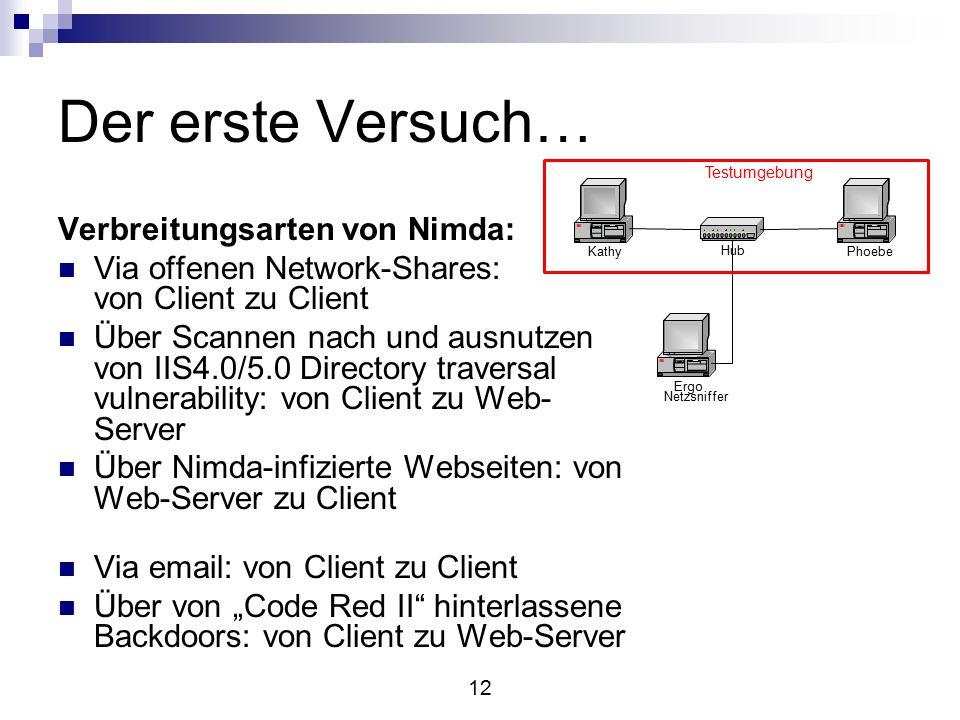 """12 Der erste Versuch… Verbreitungsarten von Nimda: Via offenen Network-Shares: von Client zu Client Über Scannen nach und ausnutzen von IIS4.0/5.0 Directory traversal vulnerability: von Client zu Web- Server Über Nimda-infizierte Webseiten: von Web-Server zu Client Via email: von Client zu Client Über von """"Code Red II hinterlassene Backdoors: von Client zu Web-Server"""