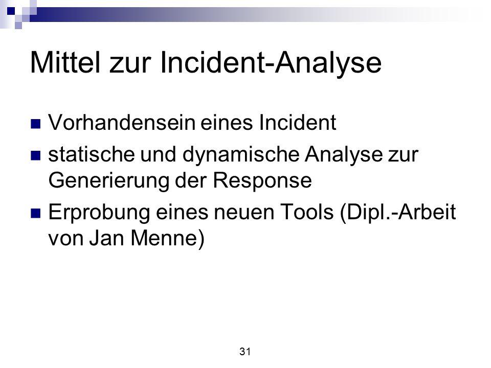 31 Mittel zur Incident-Analyse Vorhandensein eines Incident statische und dynamische Analyse zur Generierung der Response Erprobung eines neuen Tools (Dipl.-Arbeit von Jan Menne)