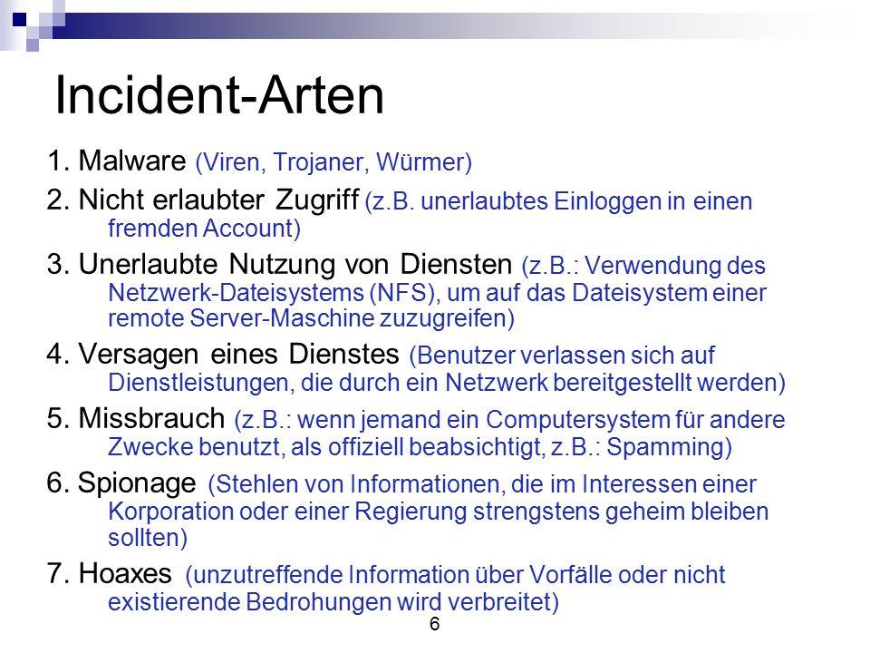 6 Incident-Arten 1. Malware (Viren, Trojaner, Würmer) 2.