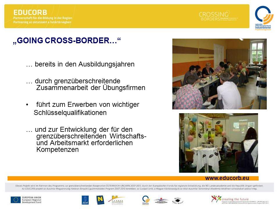 """www.educorb.eu """"GOING CROSS-BORDER… … bereits in den Ausbildungsjahren … durch grenzüberschreitende Zusammenarbeit der Übungsfirmen führt zum Erwerben von wichtiger Schlüsselqualifikationen … und zur Entwicklung der für den grenzüberschreitenden Wirtschafts- und Arbeitsmarkt erforderlichen Kompetenzen"""