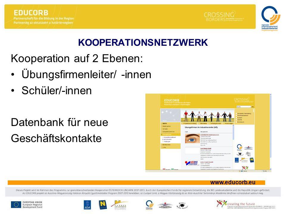 www.educorb.eu Kooperation auf 2 Ebenen: Übungsfirmenleiter/ -innen Schüler/-innen Datenbank für neue Geschäftskontakte KOOPERATIONSNETZWERK