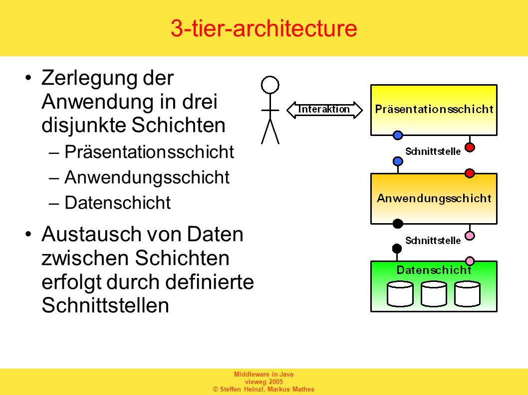 Middleware in Java vieweg 2005 © Steffen Heinzl, Markus Mathes 3-tier-architecture Zerlegung der Anwendung in drei disjunkte Schichten –Präsentationsschicht –Anwendungsschicht –Datenschicht Austausch von Daten zwischen Schichten erfolgt durch definierte Schnittstellen
