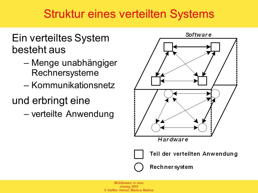 Middleware in Java vieweg 2005 © Steffen Heinzl, Markus Mathes Struktur eines verteilten Systems Ein verteiltes System besteht aus –Menge unabhängiger Rechnersysteme –Kommunikationsnetz und erbringt eine –verteilte Anwendung